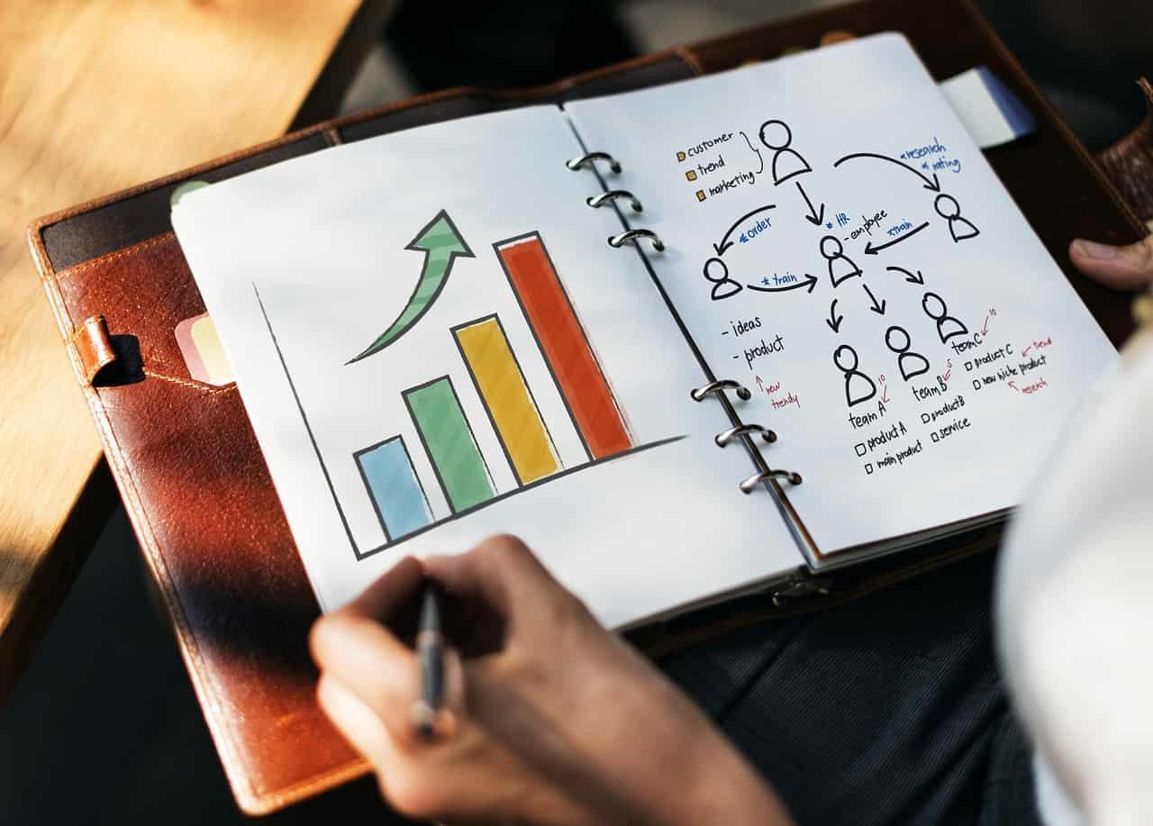 Auch Marketing-Experten brauchen aussagekräfte Webtexte. Foto: Pixabay